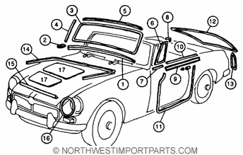 MGB Body Seals - Northwest Import Parts